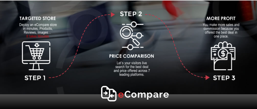 eCompare REVIEW: How to build an eCommerce Store in minutes with a profitable Twist