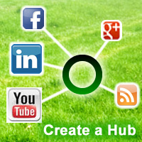 Social Media Marketing: Using a Hub for full marketing effect